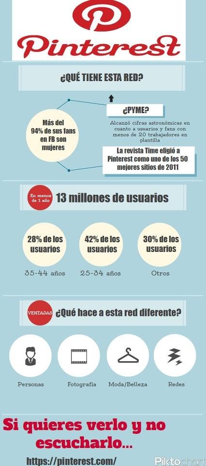 Pinterest #Infografía