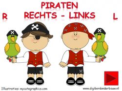 Powerpoint Downloads - Links rechts