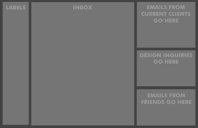 How to organize your Gmail inbox | Betty Red Design
