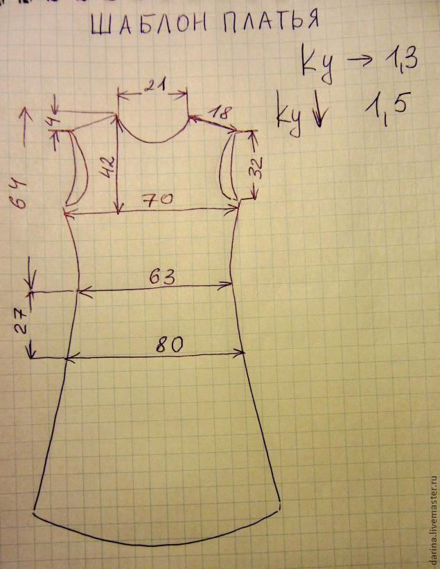 Tutorial Felted dress pattern making by Darina Как я делаю шаблон валяного платья - Ярмарка Мастеров