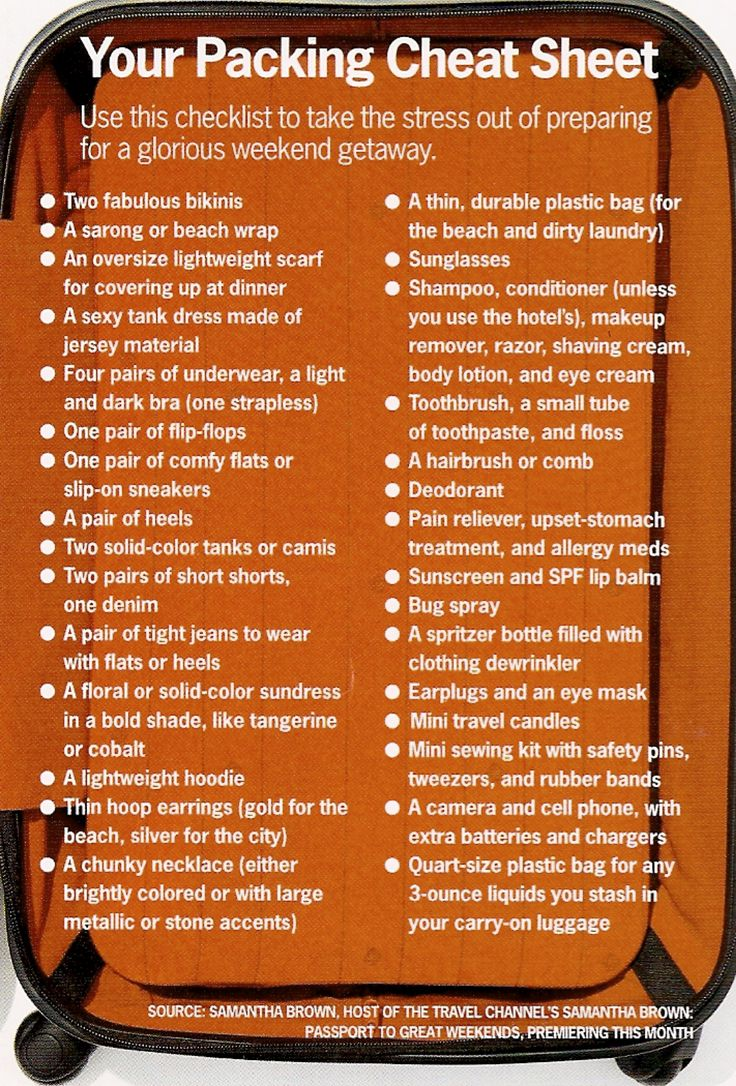 Packing List - source is Samantha Brown