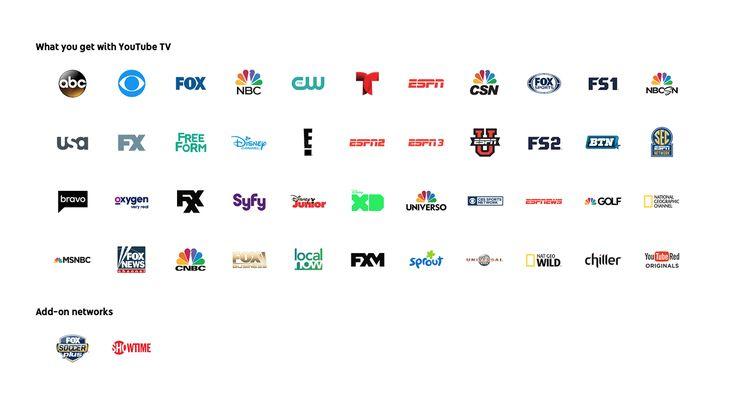 YouTube TV un nuevo servicio de streaming que llega a competir contra la TV tradicional