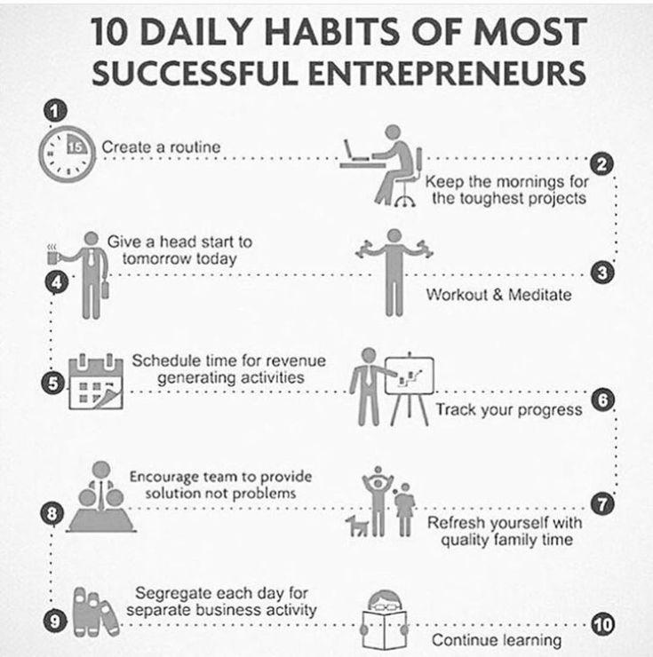 Best Entrepreneurship Images On   Entrepreneurship