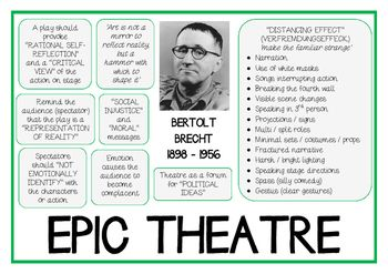 "Bertolt Brecht ""EPIC THEATRE / EPIC THEATER"" poster to use as a handout or as a poster. US and UK spelling both included. This…"