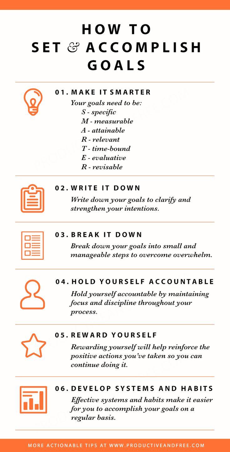Infographic - How to set and accomplish goals | ProductiveandFree.com