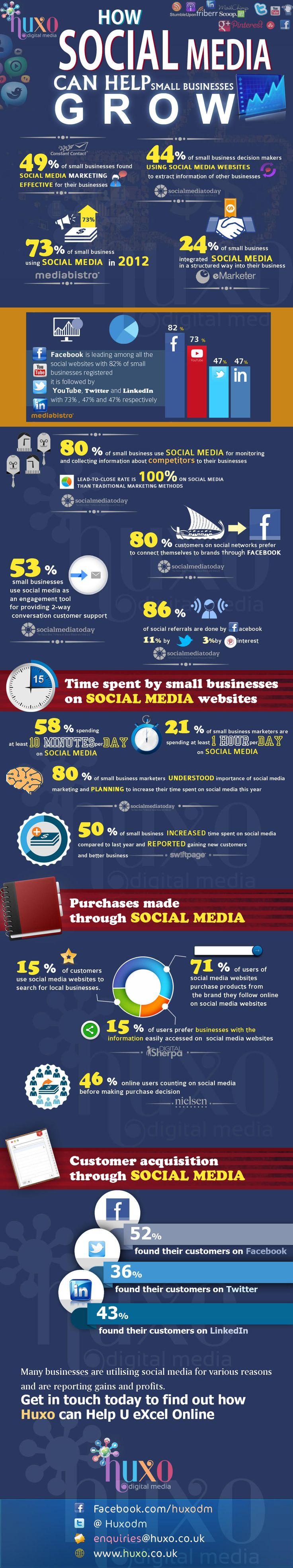 Infografika: Jak mohou sociální média pomoci růst malým podnikům