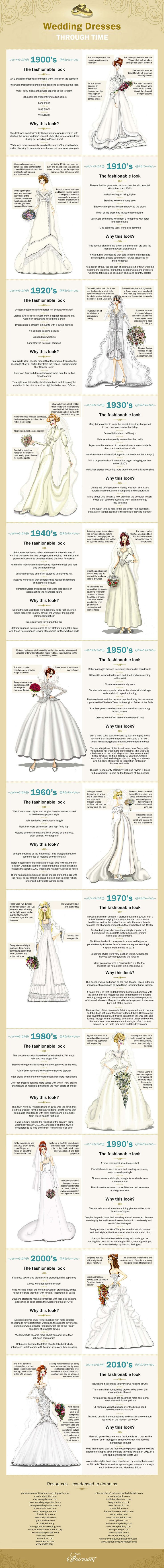 Lucky for us, illustrator Shireen Baker has created an incredible graphic displaying how much wedding dresses have changed each decade since the 1900s:
