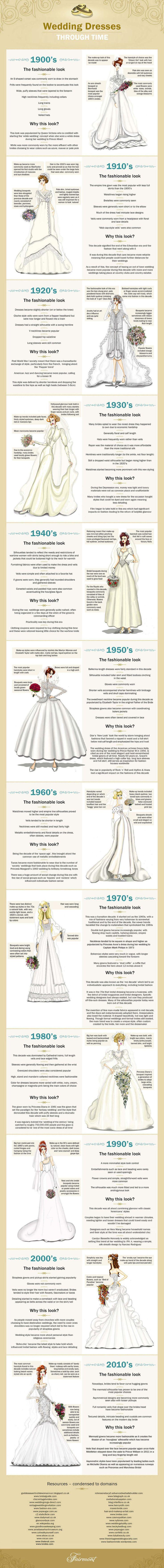 best wedding dresses images on pinterest groom attire