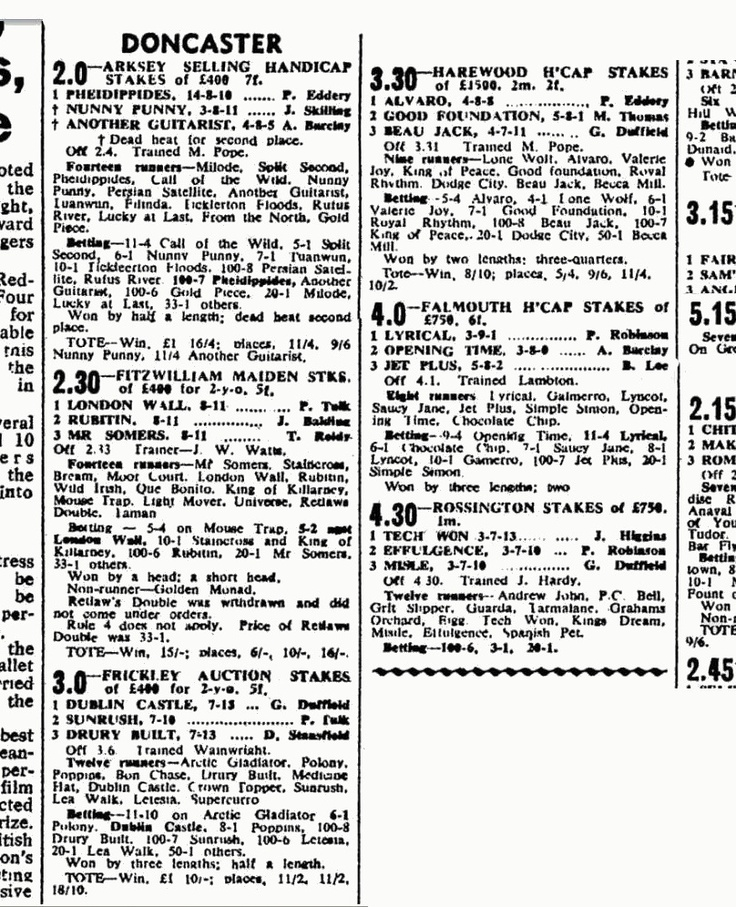 Results from the Doncaster Racecard of May 1969