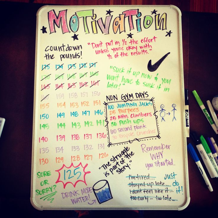 Motivation Board for reaching fitness goals!!