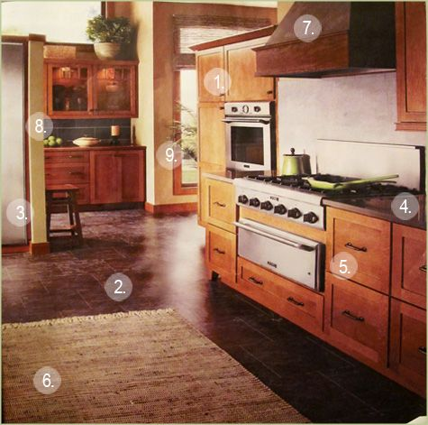 Looks Like Furniture, Not Kitchen Cabinets.