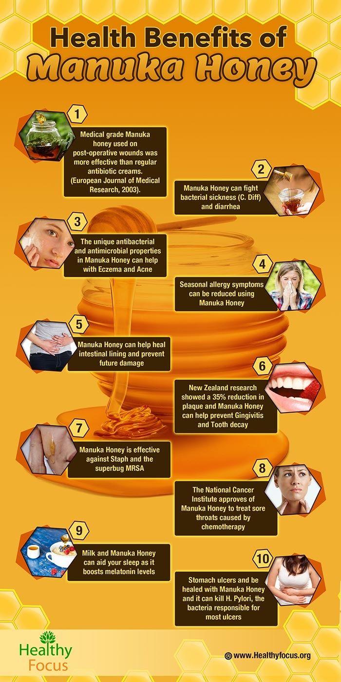 Health Benefits of Proven Manuka Honey #Infographics