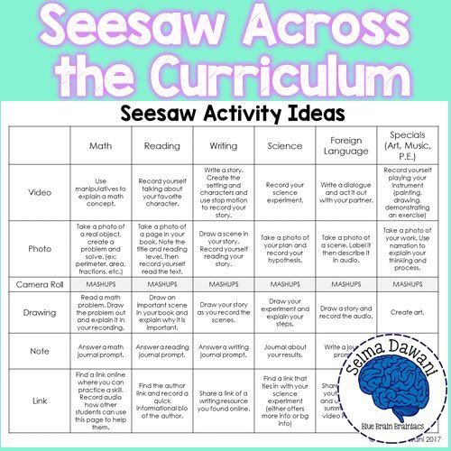 seesaw Twitter Search Classroom technology, Seesaw app