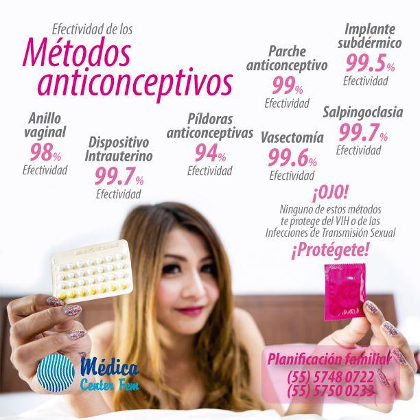 Métodos Anticonceptivos de alta efectividad ¿Cuál es el que más te conviene? Recuerda usar condón en todas tus relaciones #Condon #MétodosAnticonceptivos #MedicaCenterFEM http://www.medicacenterfem.com/metodos-anticonceptivos/