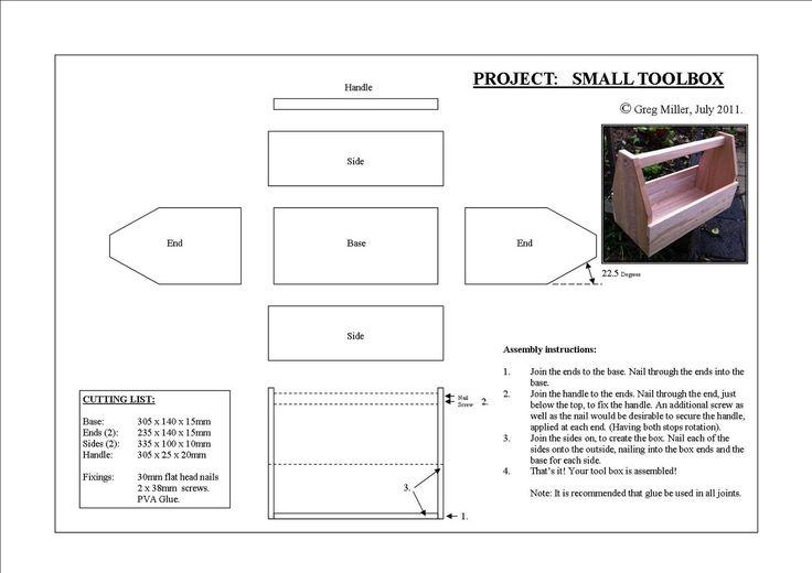 Project+open+toolbox.jpg 1.600×1.131 pixels