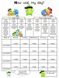 Use Class Dojo? Here's a great behavior tracking sheet for kids to keep their parents in the loop.