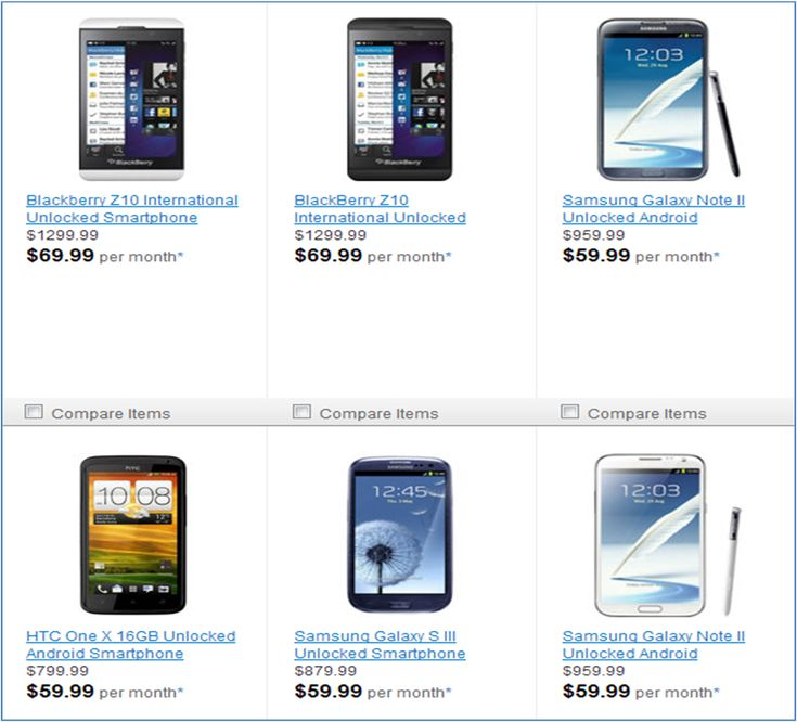 Fingerhut Cell Phones