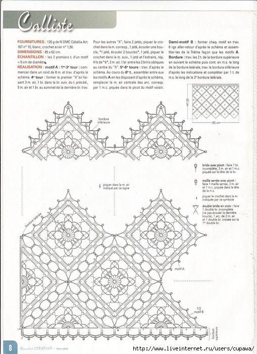 17 meilleures images propos de crochet rideaux sur pinterest mesas amis et manteaux de chemin e. Black Bedroom Furniture Sets. Home Design Ideas