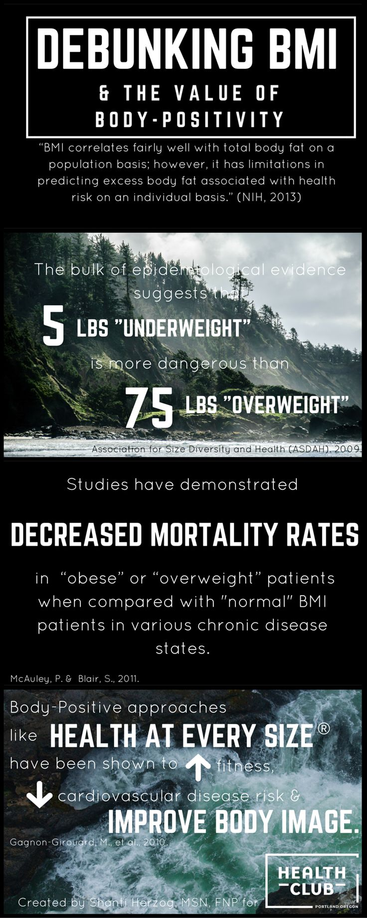 23 best haes blogs websites images on pinterest body positive debunking bmi the value of body positivity nvjuhfo Choice Image