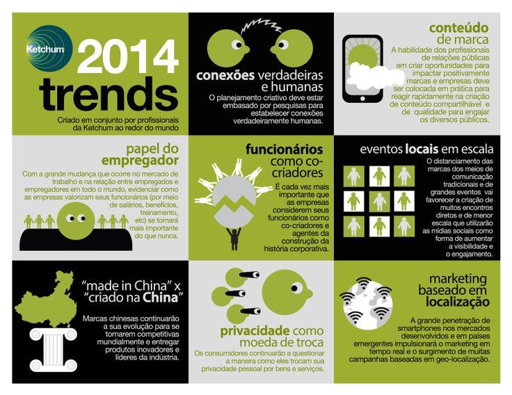 Infográfico: 8 temas que devem pautar a comunicação neste ano