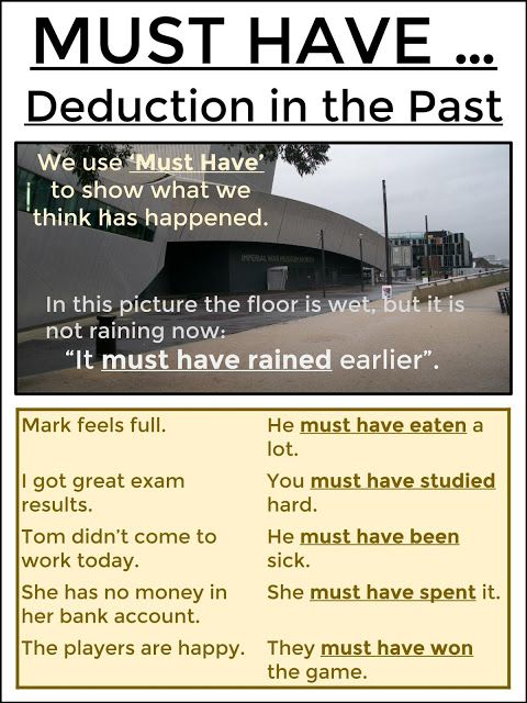 MUST HAVE - Deduction in the Past