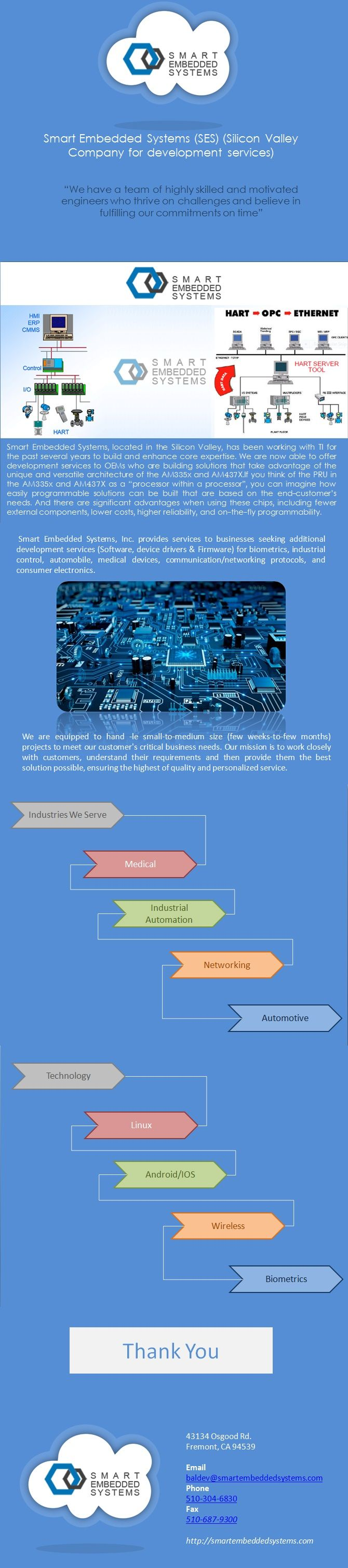 Smart Embedded Systems, Inc., based in Silicon Valley USA, is the first one in the world to offer SOFT HART™; patented and designed with a single microcontroller. HART is an industry standard protocol used in industrial automation. We also offer our services to customize the solution needed for HART devices and controllers.