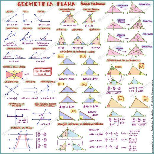 77 best dicas de matemtica images on pinterest mind maps study clique na imagem para baixar em alta resoluo fandeluxe Choice Image