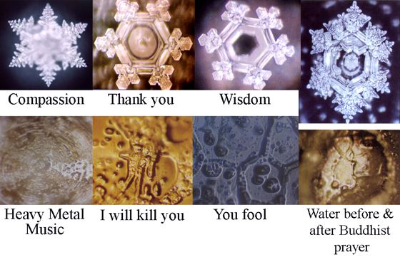 Living water has a memory. It is the largest living creatures on our planet. But as now thinks water? As it can store any information? And how can you use the memory of water? Living water – reminiscent Water Living Water: Memories visualize Dr. Masaru Emoto, director of the... #livingwater #water