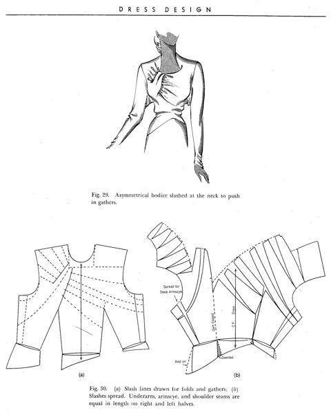 draperie драпировка - на плече моделирование одежды, платье, блузка