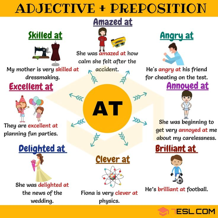 Adjective Preposition Combinations – the Preposition AT