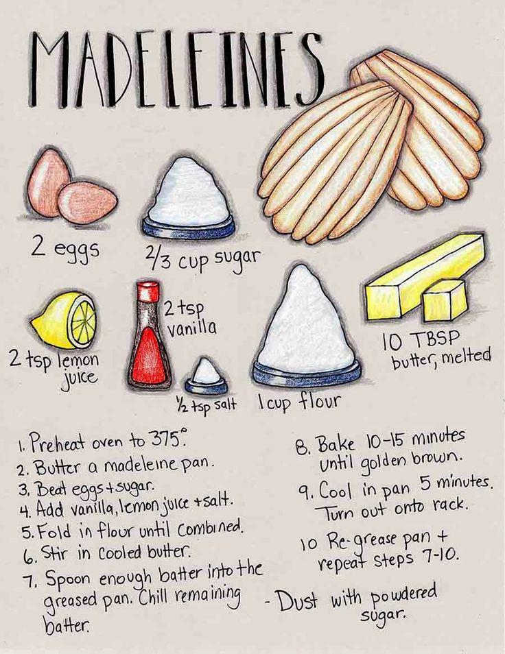 Veuille faut savoir comment faire Madeleines? Eh bien voici une recette sur la façon de la façon facile et rapide!
