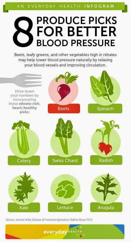 8 Vegetables to Decrease Blood Pressure
