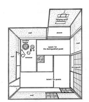 Japanese Garden Tea House Plans