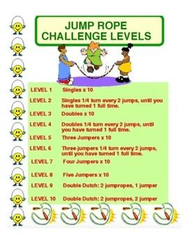In teams of 5-6 students and use of a long jump rope they cooperatively try to accomplish each level and see how far they can get. Students work together and stay on task with this activity.
