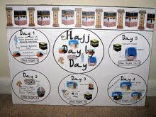 Islamic Homeschooling Website