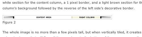 CSS3 Sidebar Full Height Background Color