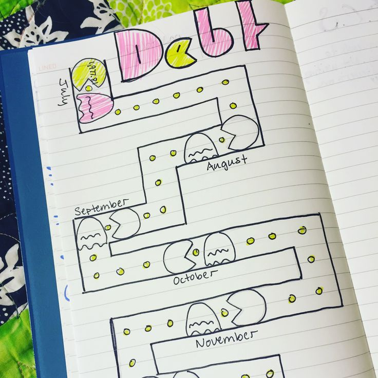 Bullet Journal Pac Man Debt Tracker: Pac Man is the payment and the ghosts are the new balance #bujo #bulletjournal #organized #debtfree