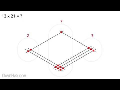 VIDEO: Ako naučiť deti násobiť veľké čísla bez kalkulačky   eduworld.sk