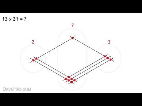 VIDEO: Ako naučiť deti násobiť veľké čísla bez kalkulačky | eduworld.sk