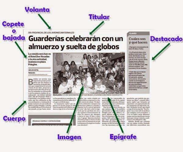 Cuartosabc329 La Noticia Y Sus Partes Noticias De Periodicos Apuntes De Lengua Tipos De Texto