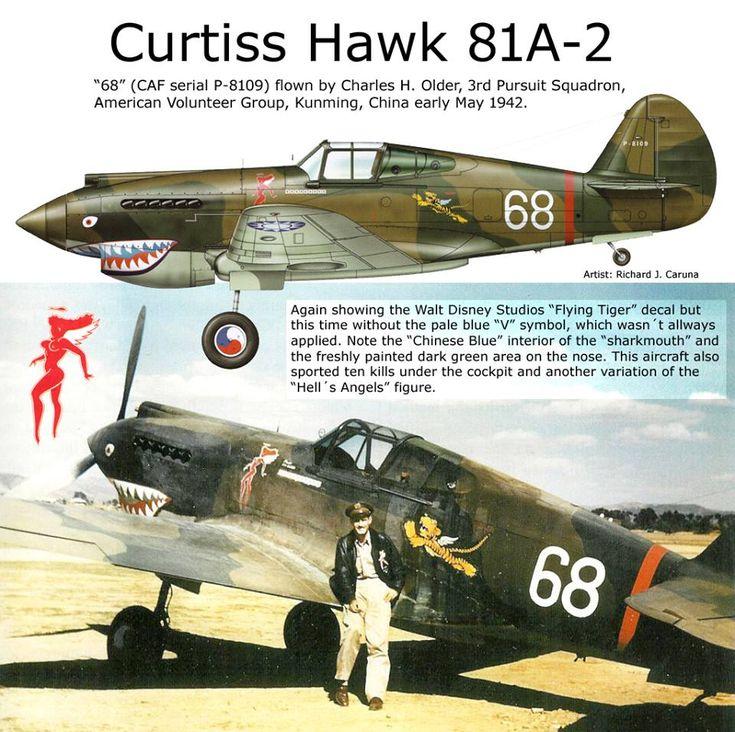 "Curtiss Hawk 81A2 CAF ""68"" pilotato da Charles H. Older"