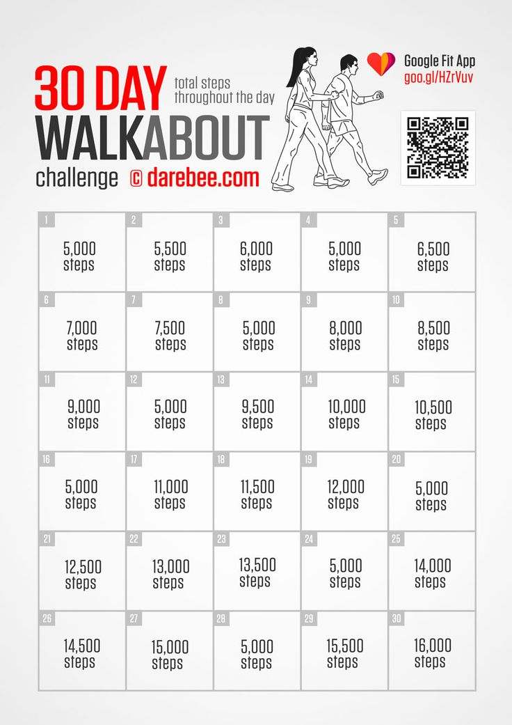 30-Day Walkabout Challenge