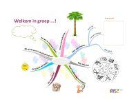 Welkom in mijn groep - mindmap
