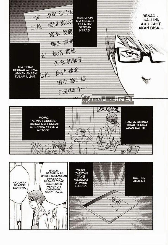 36. Kuroko no basuke    kuroko tetsuya    aomine daiki     kise ryota    akashi Seijuro    Murasakibara atsushi    midorima shintaro    momoi satsuki    kiseki no sedai    generation of miracles