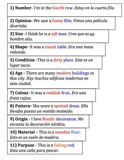 El Blog Para Aprender Ingl 233 S El Orden De Los Adjetivos En