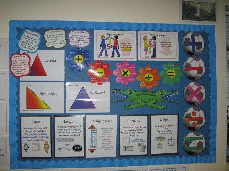 Year 6 maths display