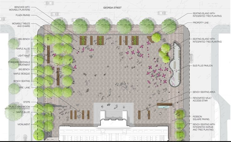 Landscape plan for the redesigned Vancouver Art Gallery North Plaza.