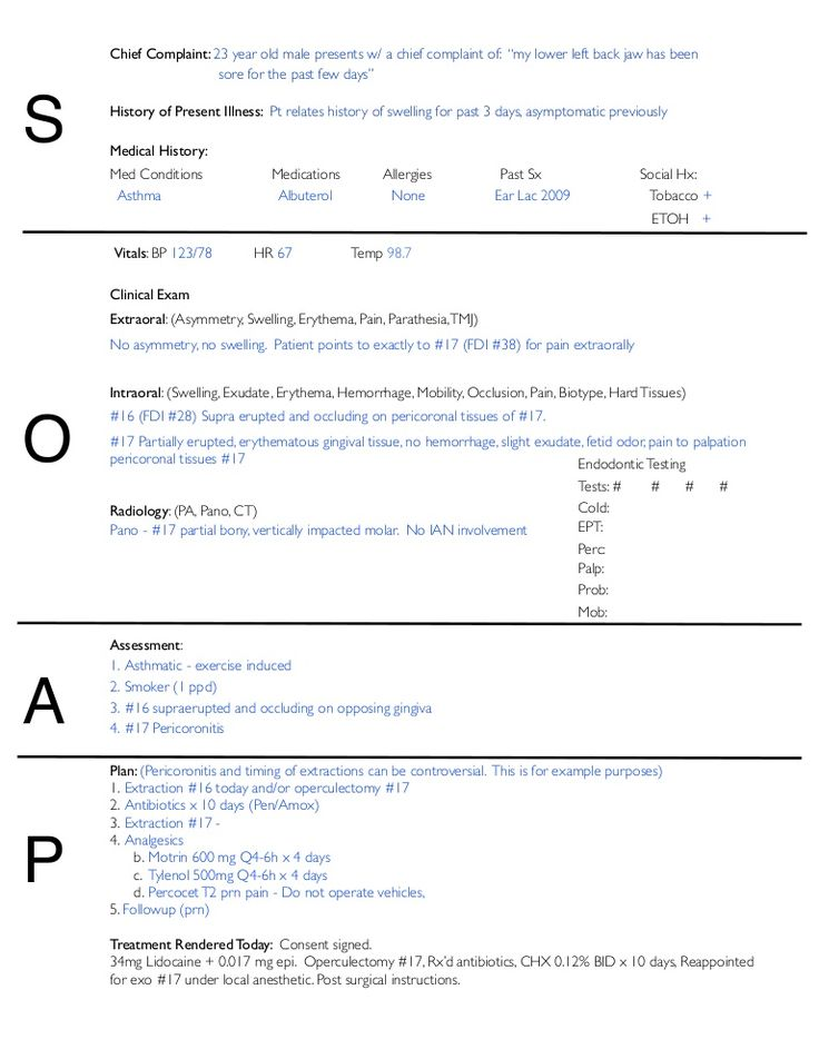 Best 25+ Soap note ideas on Pinterest Microwave soap, Simple - Complaint Format