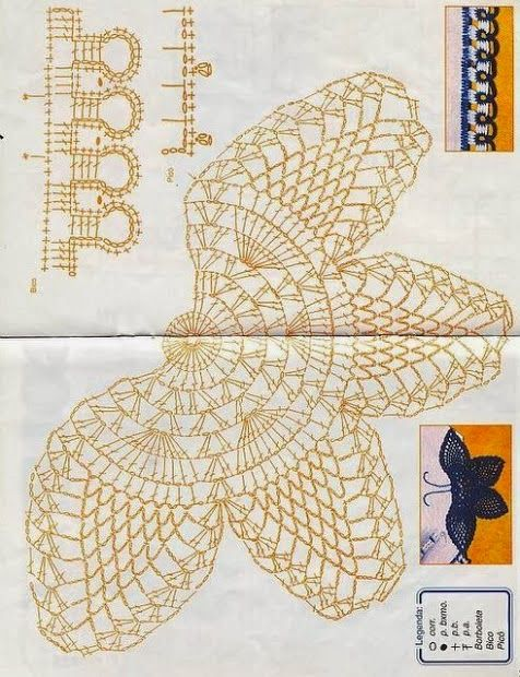 Pin De Natalya Verbitskaya Em Lentochnoe Kruzhevo Casa De Croche