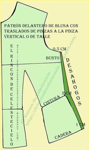 El Rincon De Celestecielo: Desahogos o flojos y costuras en los patrones para tejido plano